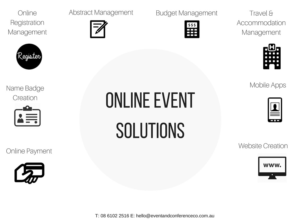 online registration and website creation for events and conferences